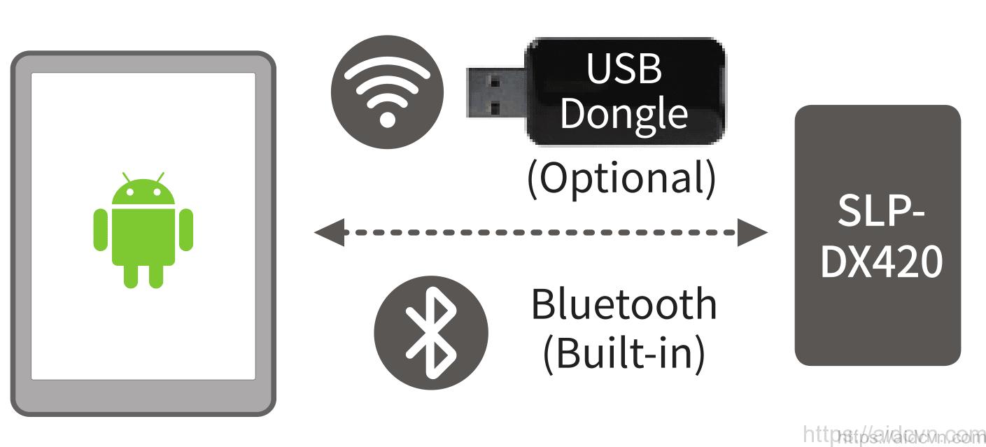 Máy in mã vạch SLP DX420