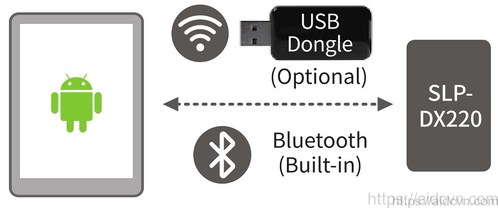 Máy in mã vạch dx220-3