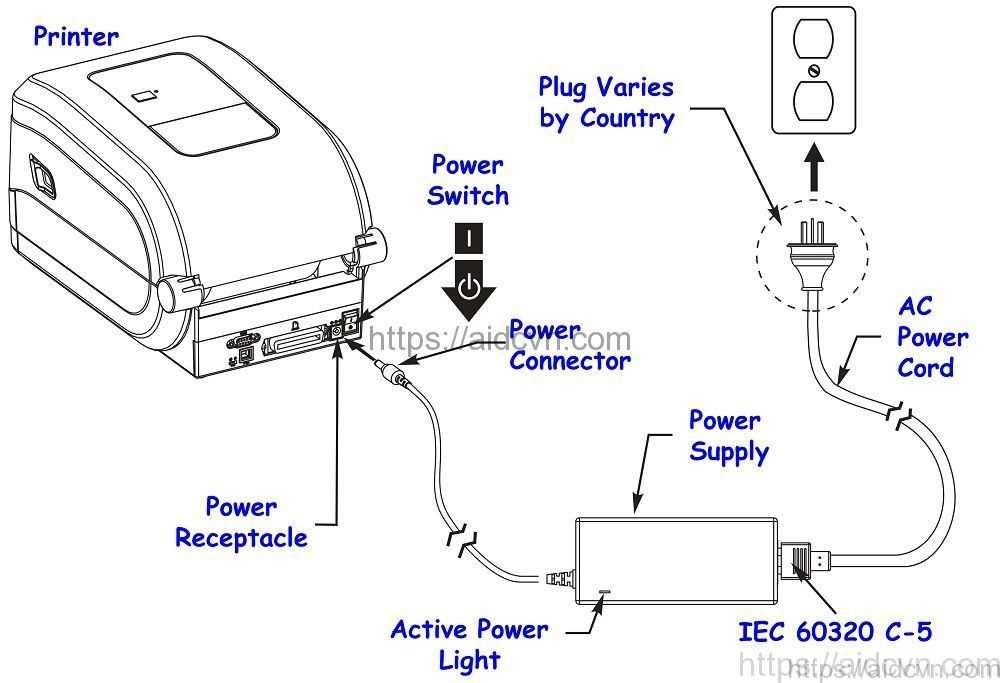 Máy in mã vạch GT800