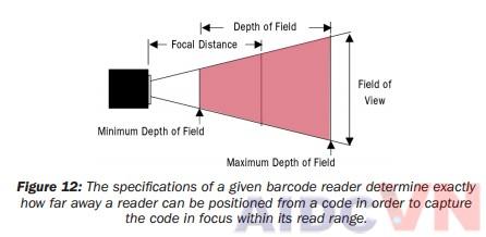 Lỗi mã vạch trong quá trình sử dụng