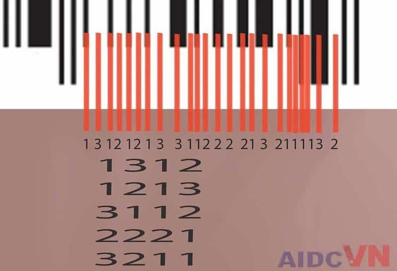 Đọc mã vạch UPC bằng mắt thường Bước 10