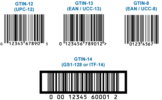 Mã vạch GTIN phổ biến hiện nay