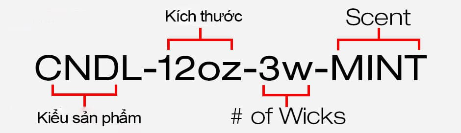 Phân tích SKUs: cách chúng được viết và chữ và số của chúng là gì