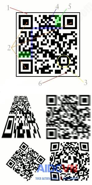 Ví dụ về mã qr code