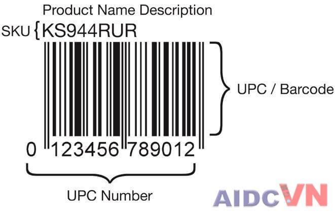 ví dụ về SKU tùy chỉnh được sử dụng cùng với mã vạch UPC.