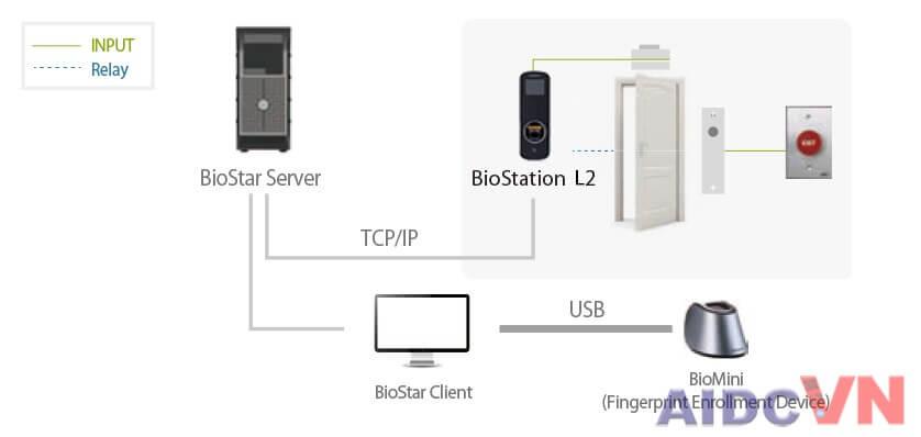 Setup máy chấm công vân tay Suprema Biostation L2 theo chế độ độc lập