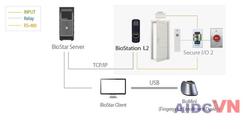 Setup máy chấm công vân tay Suprema Biostation L2 theo chế độ độc lập an toàn