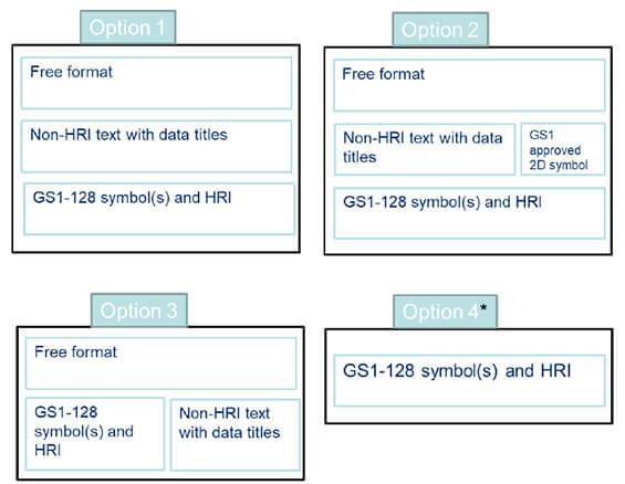 Tùy chọn cho nhãn hậu cần - GS1